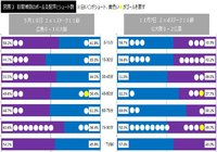 データ分析:ボールを持つか持たれるか【G大阪vs広島】