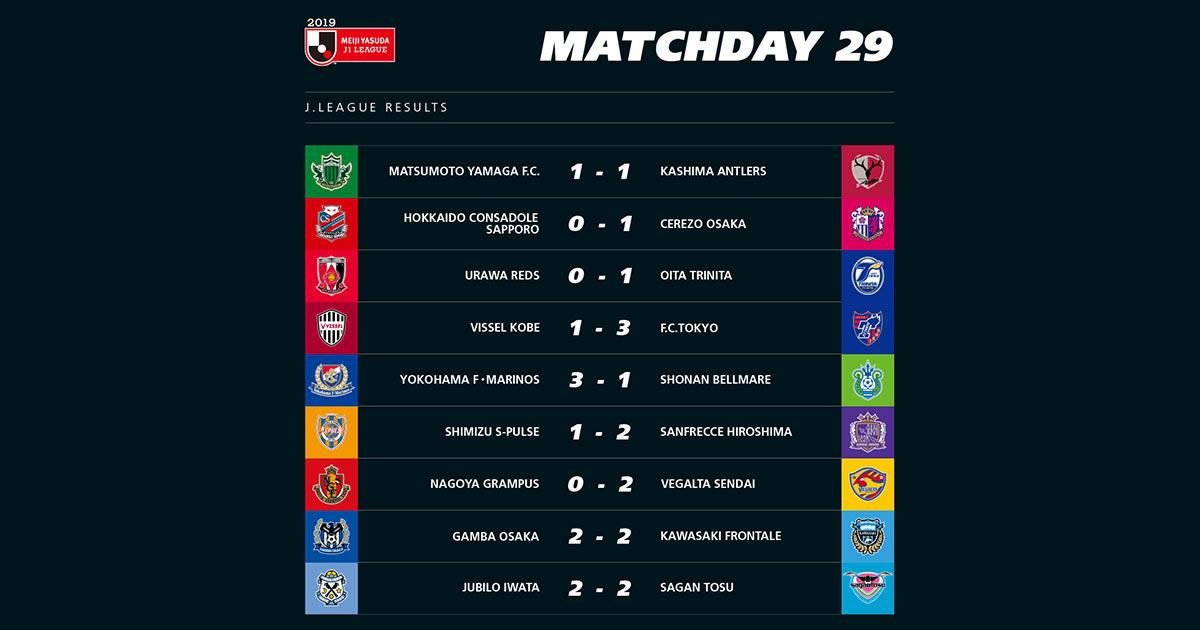 Champions League 2019 Calendrier.J League Jp Japan Professional Football League