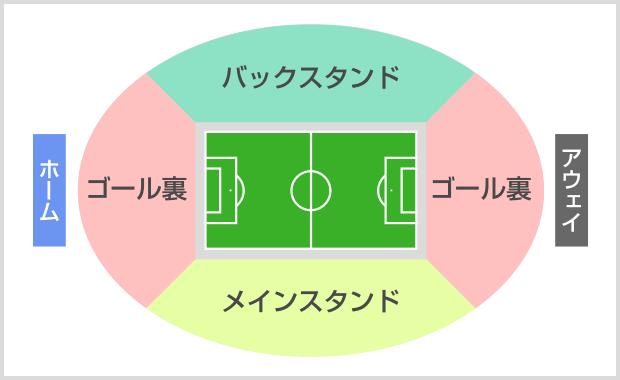 http://www.jleague.jp/img/guide/hajimetej/pic_4_1.png