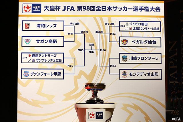 準々決勝の対戦カードが決定【天皇杯】:Jリーグ.jp