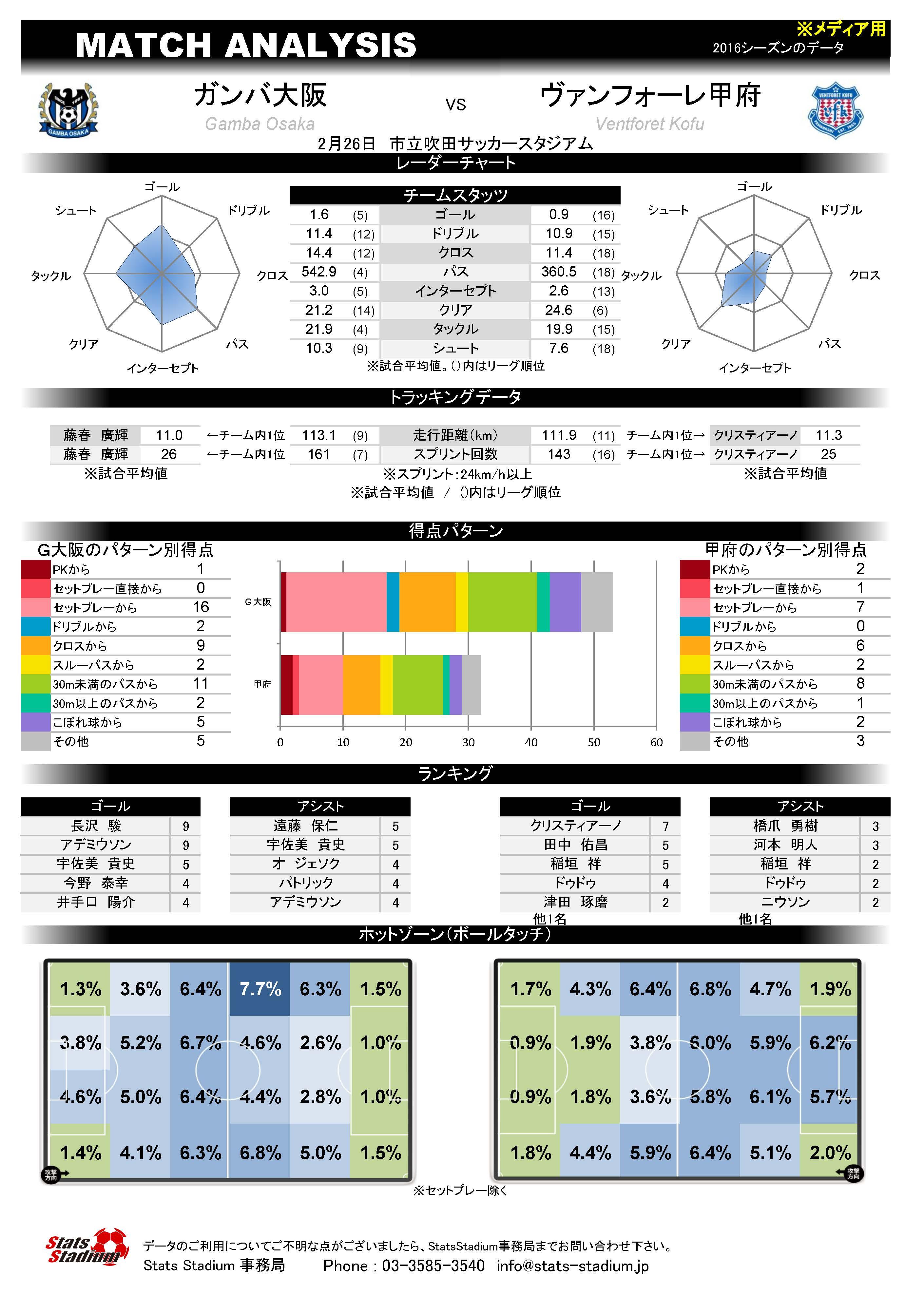 http://www.jleague.jp/img/opening-game/2017/infographics/gosaka-kofu.jpg
